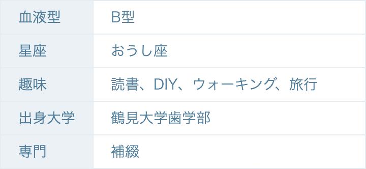incyo01 - スタッフ紹介sakurasika