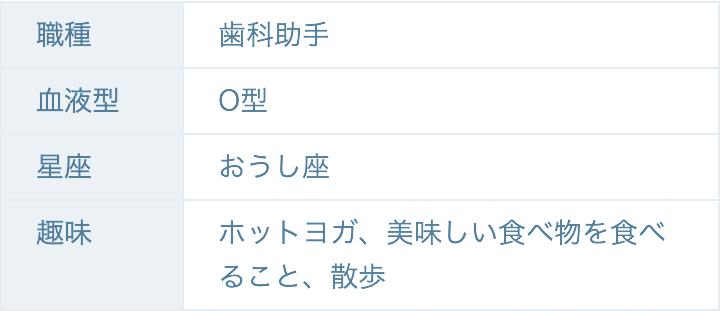 kika - スタッフ紹介sakurasika