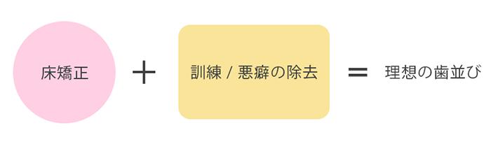 risou - 診療内容02