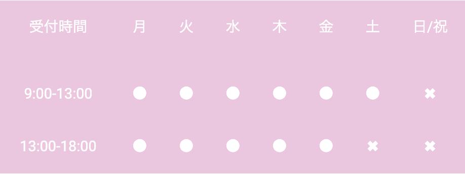 スクリーンショット 2021 02 03 15.59.06 - 症状一覧(kanno)